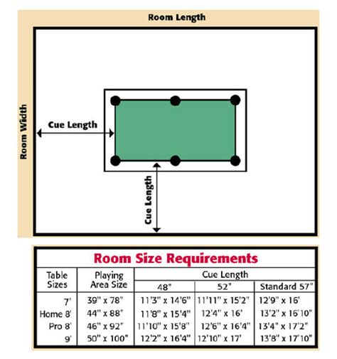 pool table room dimensions pool table sizes chart gallery of patio umbrella chart