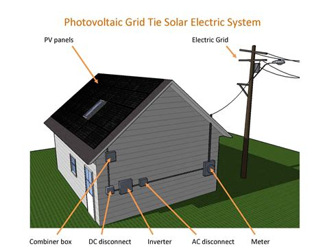 solar grid tie system custom solar flush mounted solar electric photovoltaic grid tie system