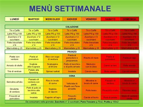 Dieta Detox 7 Giorni by Dieta Dei 21 Giorni E Perdi Fino A 10 Kg Leggi Il 249