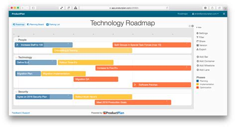 free product roadmap template technology roadmap template