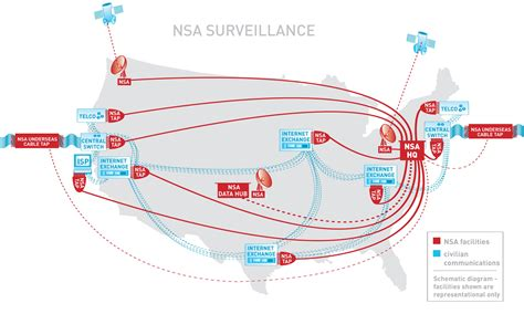 Nsa Search Domestic Surveillance Techniques Our Data Collection Program
