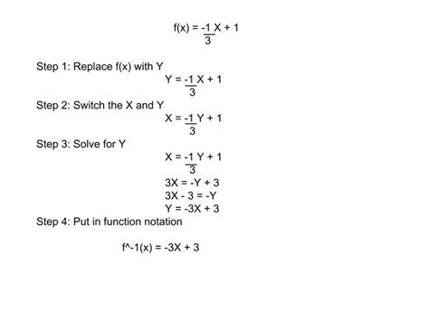 How To Find Looking For How To Find The Inverse Of A Function The Function Project