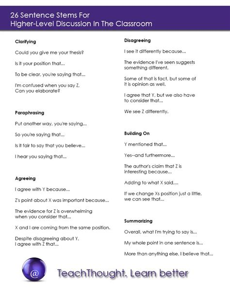 sentence patterns discussion patterns for thoughtful conversations teaching english