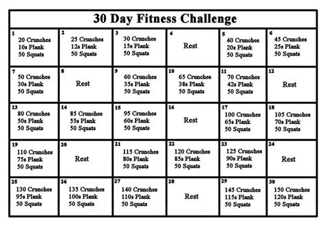 30 day challenge ideas fitness 30 day fitness challenge abs crunches squats planks