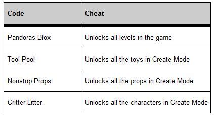 pubg cheats buy boom blox under the tree use these cheats to unlock