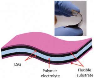 graphene capacitor lightscribe paul hughes