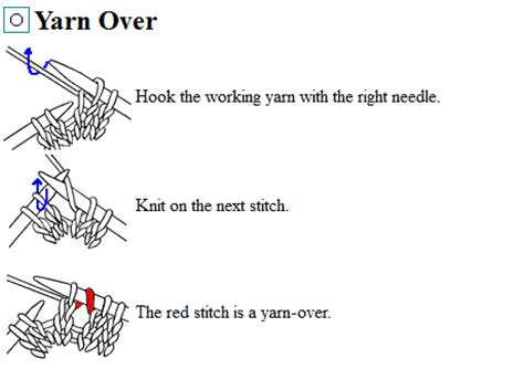 what is yo in knitting knitting abbreviations and knitting chart symbols