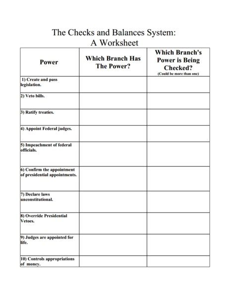 Checks And Balances Worksheet by Worksheet Checks And Balances Worksheet Caytailoc Free