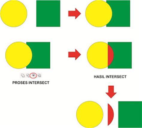 fungsi desain grafis wikipedia fungsi weld trim dan intersect kelas desain belajar