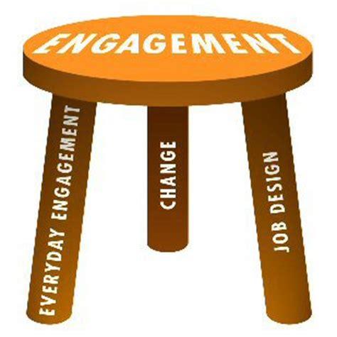3 Legged Cing Stool by Three Legged Stool Clip Related Keywords Three