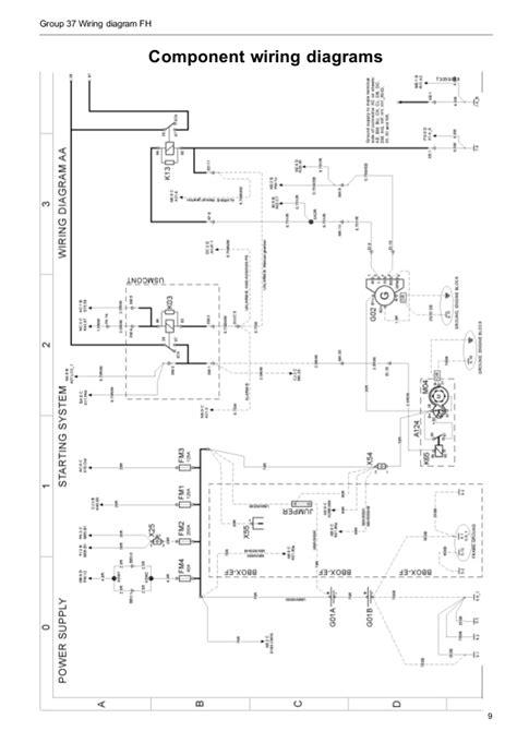 Car Wiring : Volvo Wiring Diagram Fh 11 638 International