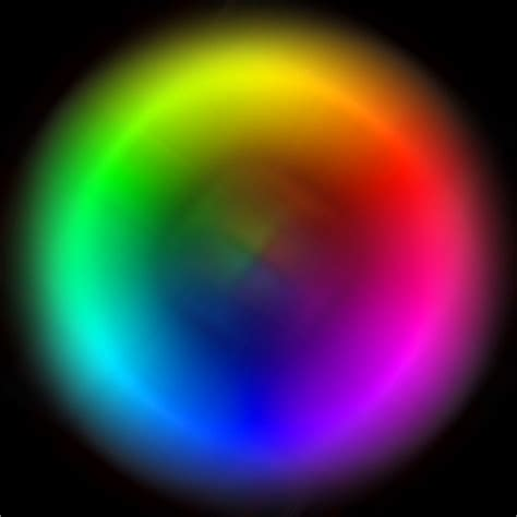 aura color aura colors and meanings