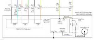 1999 honda civic ignition module electrical