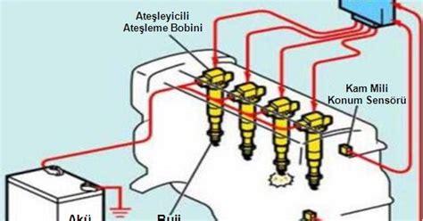 elektronik atesleme sistemi nedir nasil calisir devresi ve