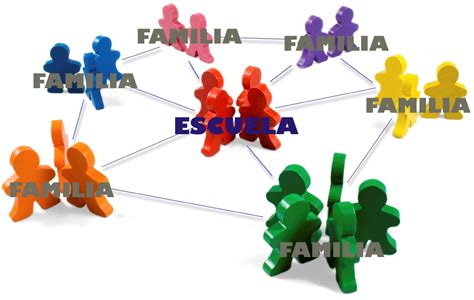 imagenes gerencia educativa relaciones b 225 sicas entre colegio y familia de un alumno a