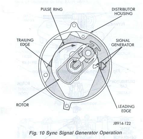 jeep engines camshaft position sensor sync