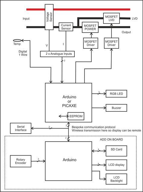 wind generator wiring diagram single phase wiring