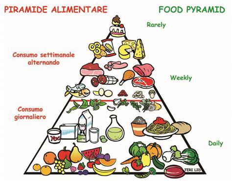 la piramide alimentare per bambini food pyramid piramide alimentare teri lid