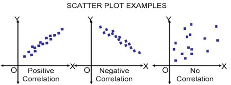 How To Make A Scatter Plot On Paper - kihei charter stem academy middle school aina