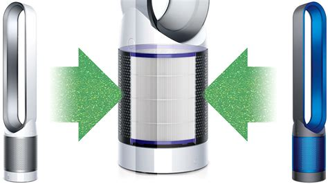 how do dyson bladeless fans work dyson put a filter in its bladeless fan to cool and clean