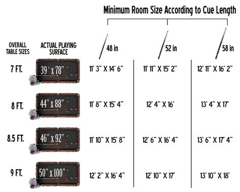 what s the standard size of a pool table room chart dimensions cue length pool table size
