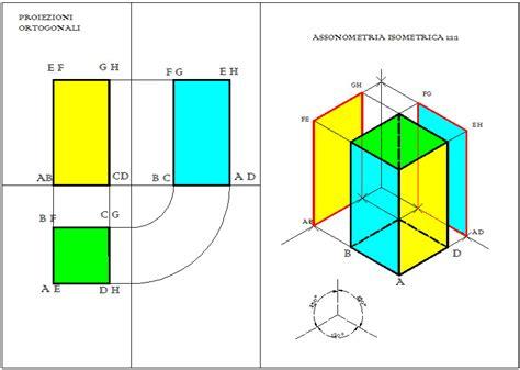 disegnare una libreria disegno rappresentazione grafica di un parallelepipedo