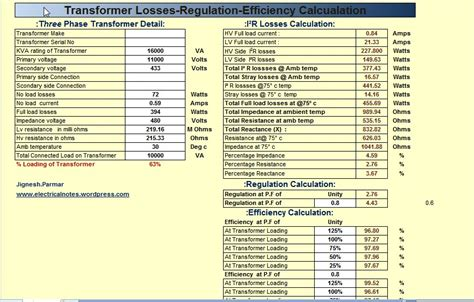 transformer impedance load losses 33 transformer losses regulation efficiency tc name plate electrical notes articles
