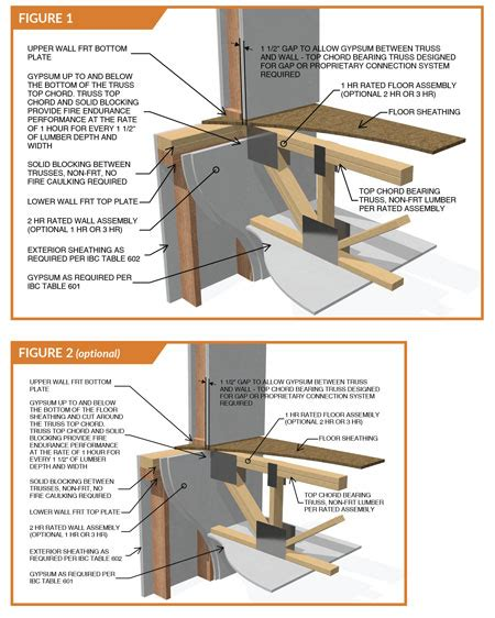 floor l assembly 2 hour floor ceiling assembly wood truss