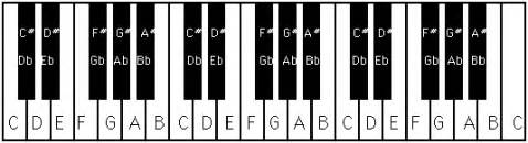 the gallery for gt piano keyboard layout 61 keys