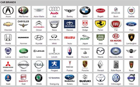 Car Types That Start With A by All Car Brands Automobile Manufacturers Listed By