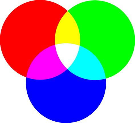 rbg color printing in color rgb and cmyk 171 universal and