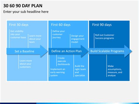 30 60 90 day plan powerpoint template 12 30 60 90 day plan template powerpoint academic
