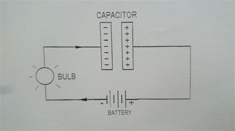 capacitor connected to battery electricity how does a bulb light up when it s connected in a circuit with an uncharged