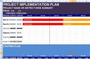 lean implementation plan template project implementation plan template excel exceltemple