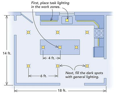 Kitchen Recessed Lighting Layout Kitchen Lighting Basics Homebuilding