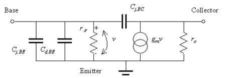 bipolar transistor transconductance bipolar junction transistors