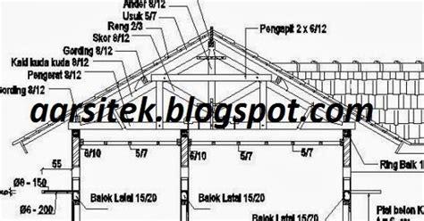 Seng Multiroof it s in me mengenal konstruksi atap pelana