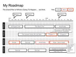 powerpoint create a template how do i create a project roadmap business documents uk