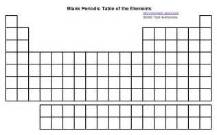 printable periodic tables pdf periodic table printable