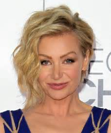 portia haircut portia de rossi hairstyles for 2017 celebrity hairstyles
