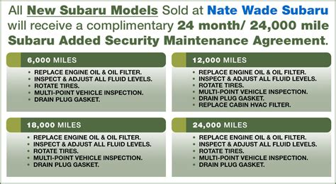 subaru added security maintenance agreement nate wade quot more to quot customer savings program salt