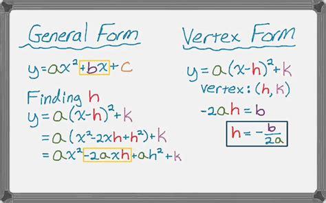 writing quadratic functions in vertex form