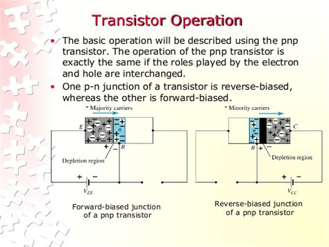 bipolar transistor operation 3 bipolar junction transistor bjt