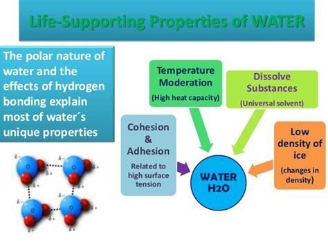 s properties water s supporting properties