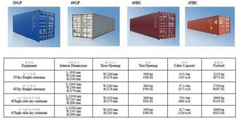 1 East 53rd Fourth Floor by 20 Hc Container Dimensions Asl Aviosealand Logistics