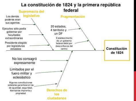 la supremac a de la constituci n y control de la constituci 243 n de 1824 y la primera rep 250 blica federal