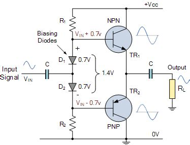 diodes biasing class ab lifier design and class ab biasing