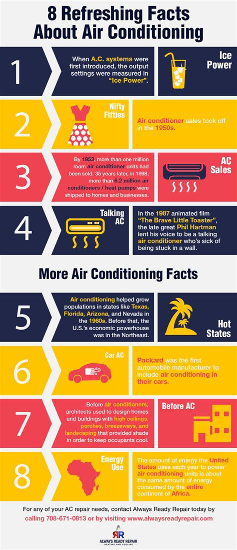 8 Facts About by 8 Refreshing Facts About Air Conditioning Shared Info