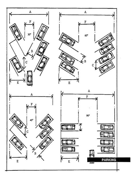 parking layout dimension guidelines parking standards and dimensions engineering feed