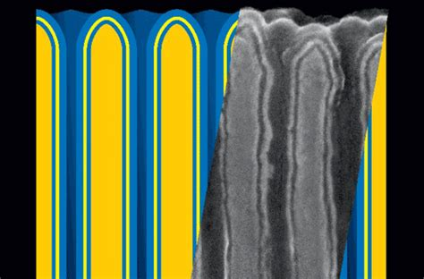 nanotechnology capacitor battery nano capacitor battery 28 images nano ultra capacitor 2 7v50f capacitor 2 7v50f 18 40mm buy